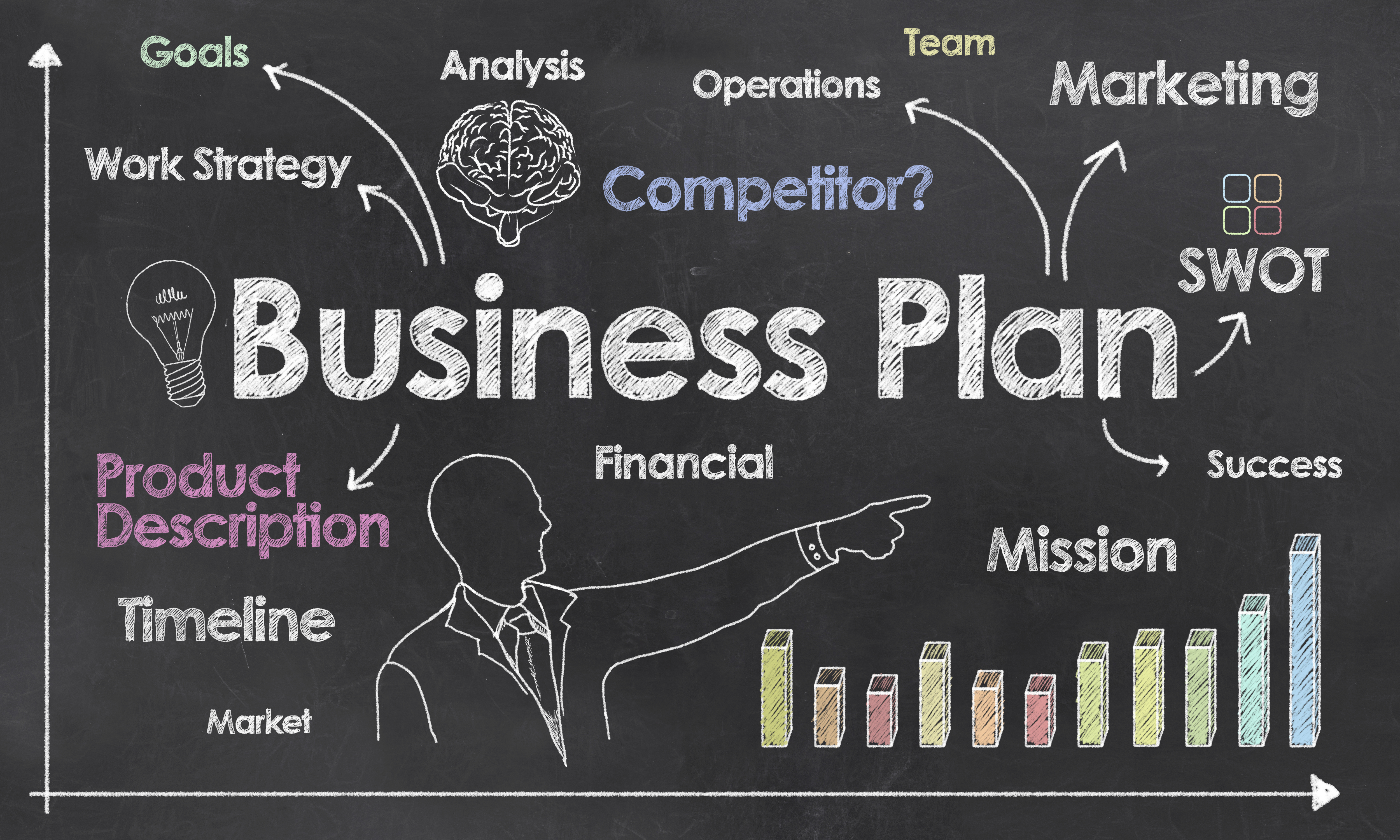 Business Plan For Life Coaching